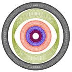 Как создавать круговые узоры в Illustrator