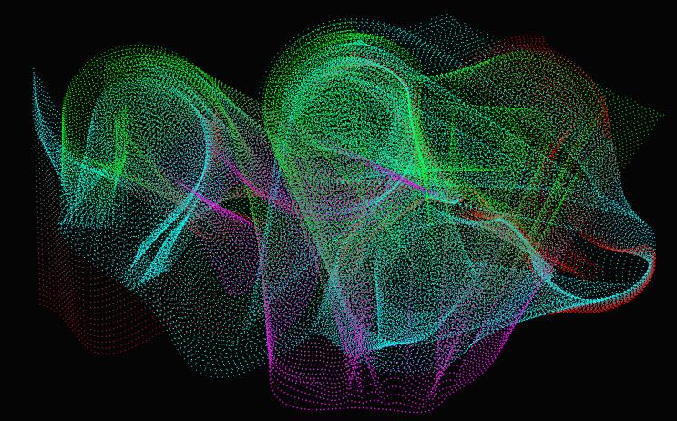 Как создать цифровые волны шаг 6