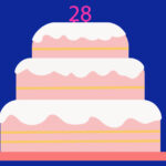 Как создать праздничный торт в Illustrator